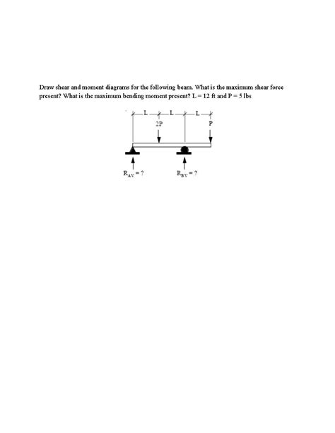 Solved Draw Shear Moment Diagrams For The Following