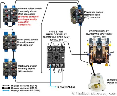 Contactor And Wiring Diagram by Contactor Wiring Diagram