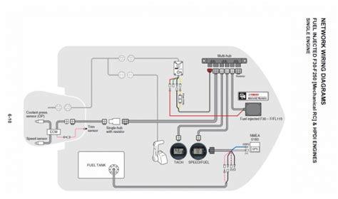 connexion hds7 yamaha afficheur instrument comment faire discount marine