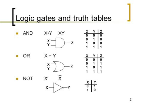 Lecture 4 Logic Gates And Truth Tables Implementing Logic