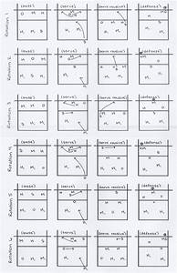 Kh 0600  Pin Volleyball Rotation Diagrams Pictures On