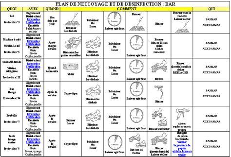 plan de nettoyage cuisine collective plan de nettoyage et de desinfection cuisine farqna