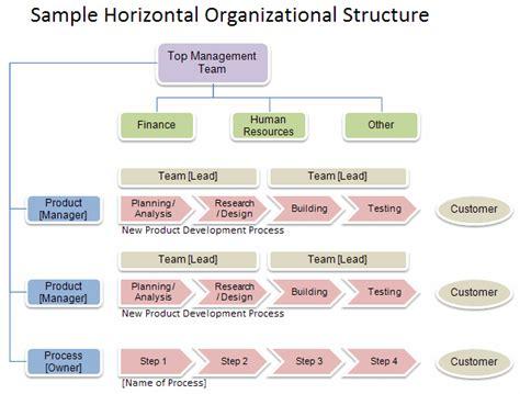 organizational chart template company organization chart