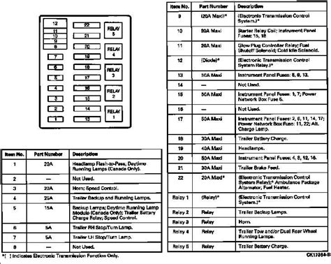 2000 Corvette Fuse Panel Diagram by 1990 Corvette Fuse Box Id Auto Electrical Wiring Diagram