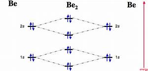 Molecular Orbital Diagram Be2