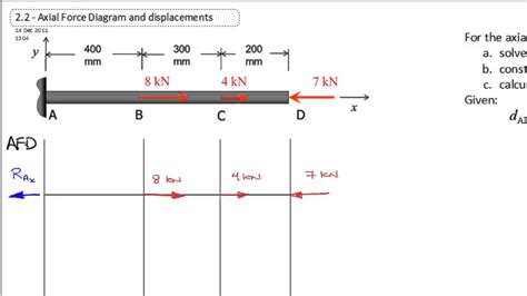 axial force diagram reactions youtube