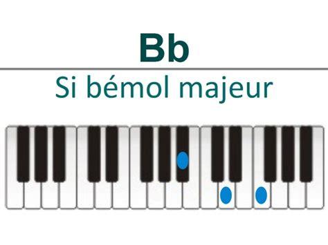 grille accord piano accords piano si b 233 mol e b ou a