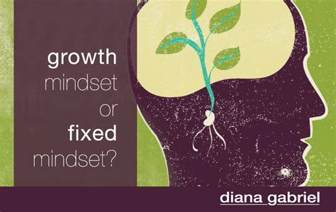 Fixed and Growth Mindset Dweck