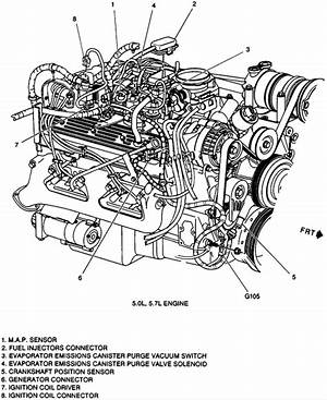 1jz Engine Sensor Diagram 3713 Archivolepe Es