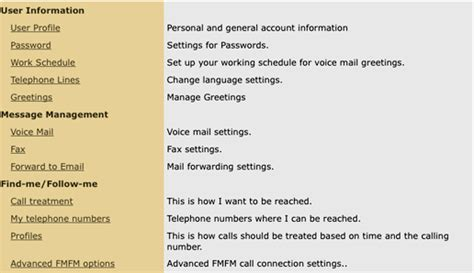 manage voicemail   university