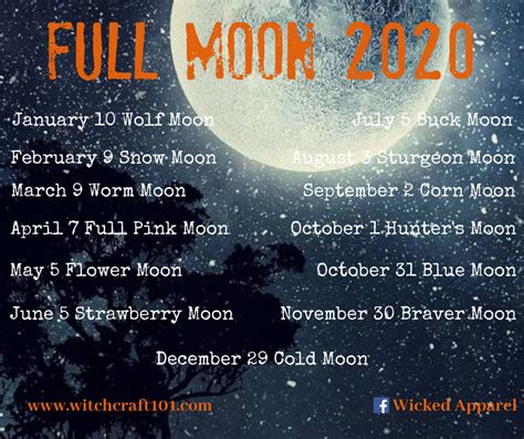 witch craft  full moon calendar  witchcraft