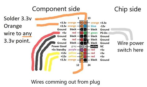 20 Pin Atx Power Connector Pinout