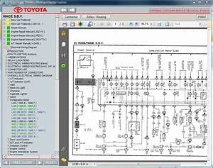 Toyota Hiace 2018 User Wiring Diagram
