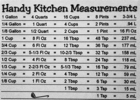 Cooking Measurements Dl by Kitchen Conversion Tables Csgnetwork Cooking Liquid And