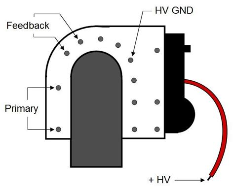 Schematic Flyback Transformer Yahoo Image Search