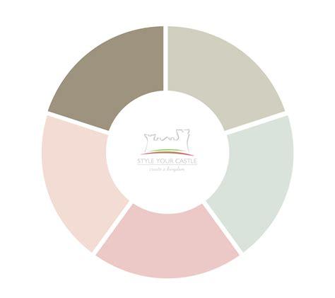 Farbkonzepte Für Modernes Wohnen