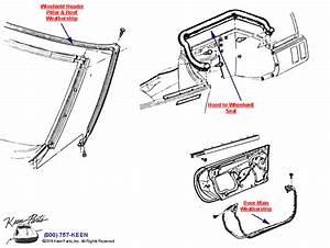 C4 Corvette Convertible Weatherstrips Parts