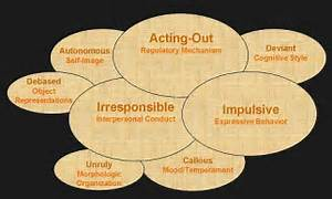 Antisocial personality disorder: think of a dangerous habit of ... Antisocial personality disorder