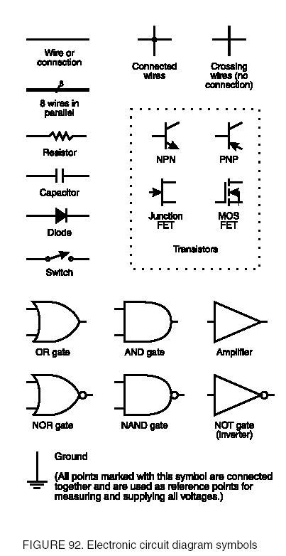 Electronic Circuit Diagram Symbols Barrons Dictionary