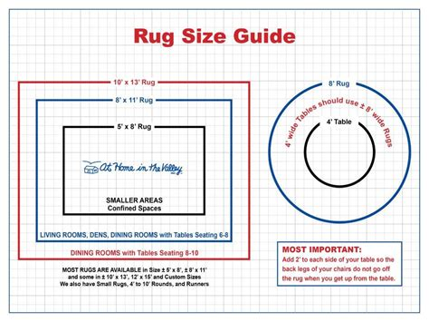 one rug guide rugs 101 selecting rug sizes for every room rug size