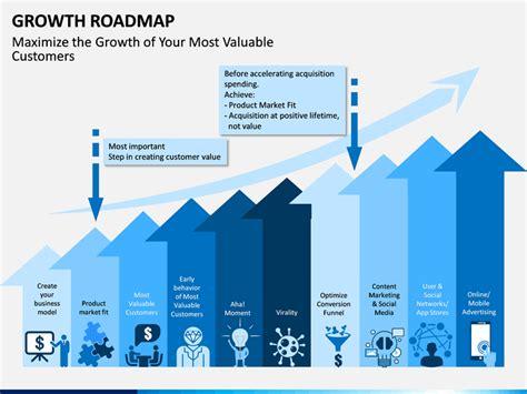 growth roadmap powerpoint template sketchbubble