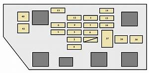 Toyota Camry  1996  - Fuse Box Diagram