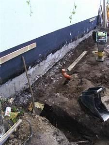 Bodenplatte Abdichten Innen Grundbeton Abdichten Grundbeton
