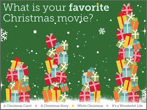 favorite christmas favorite christmas movies the online flower expert from you flowers blog