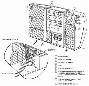 Shuttle Diagrams  Shuttle