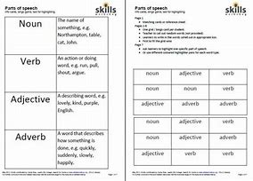 essay table manners vocabulary list pdf
