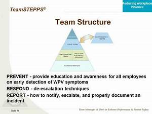 Patient Chart Contents Reducing Workplace Violence With Teamstepps Agency For