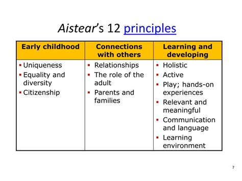 aistear  early childhood curriculum framework