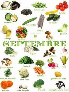Fruits De Septembre : fruits l gumes poissons fromages frais consommer en septembr trucs en fran ais ~ Melissatoandfro.com Idées de Décoration