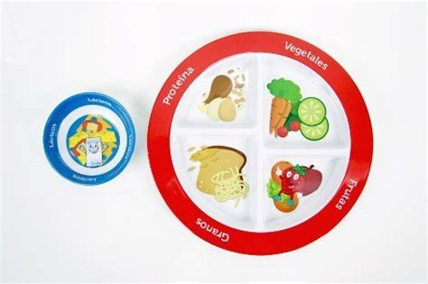 healthy eating habits nutrition lesson plan teaching usda