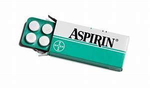 Can I Give My Dog Aspirin PetCoach