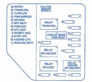 Oldsmobile Alero 1999 Fuse Box  Block Circuit Breaker