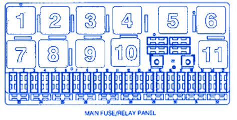 audi  avant wagon  main fuse boxblock circuit breaker diagram carfusebox
