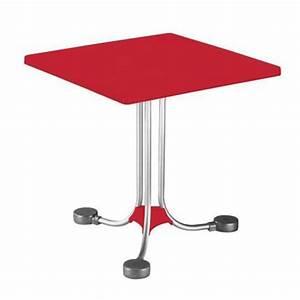 Table Pour Terrasse : table de bar terrasse ~ Teatrodelosmanantiales.com Idées de Décoration