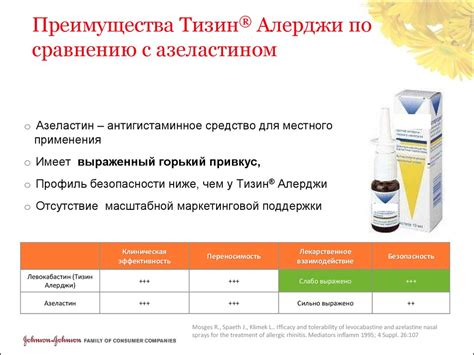 Стоматидин® (Stomatidin®) - инструкция по применению..