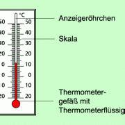 temperatur und temperaturmessung  physik