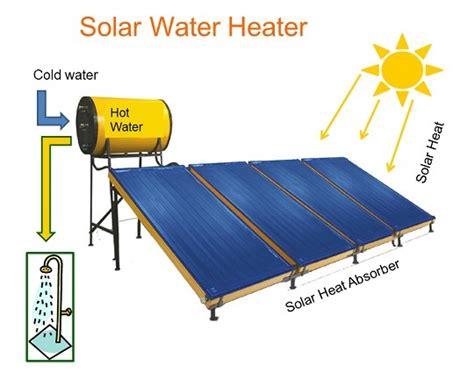 solar powered heat l pushan in