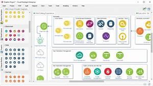Ibm Cloud Architecture Diagram Software