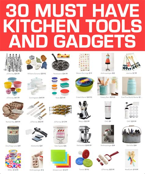 Decorating Ideas For Kitchen Cabinets - 30 awesome kitchen tools and gadgets how to nest for less