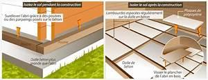 Comment Isoler Sol Pour Vérandas : comment isoler un abri de jardin en bois ooreka ~ Premium-room.com Idées de Décoration