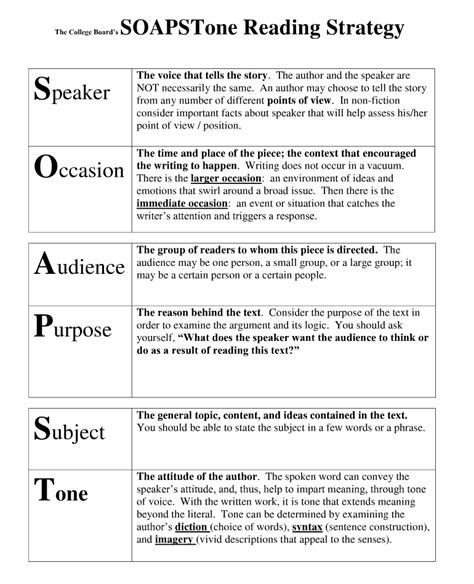 Soapstone Writing Template by Soapstone Reading Strategy Search Language Arts
