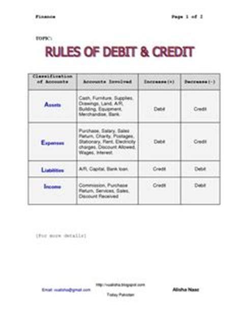 accounting images accounting financial