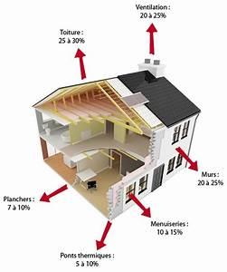 isolation et deperdition d39une maison bureau d39etude With type d isolation maison