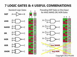 Logic Gates And Combinations In 2020