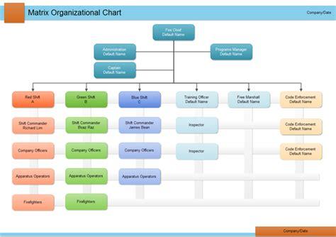 company organizational chart managing organization design management tools