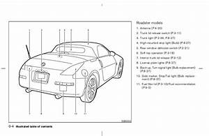 Z Fuse Box Location Wiring Diagram Auto Nissan 350z